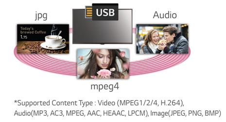 màn hình chuyên dụng cho quảng cáo