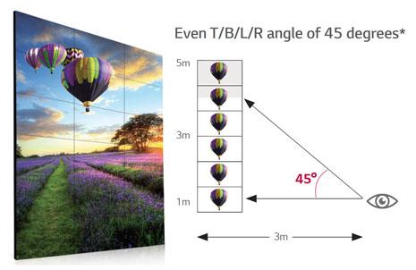 màn hình ghép VH7B