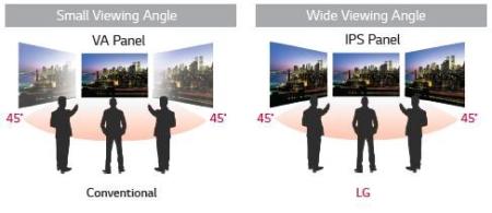 màn hình ghép videowall